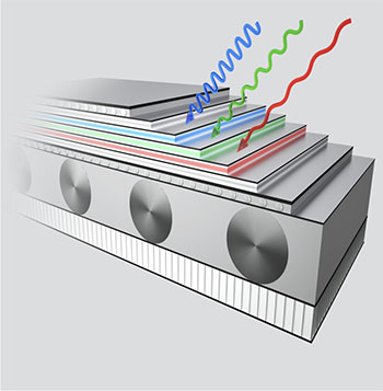 Iko Solar triple-junction