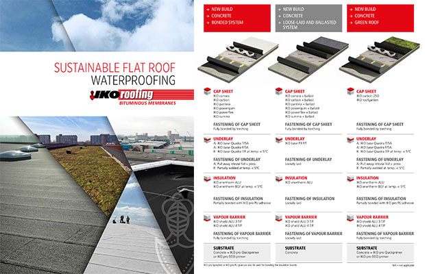 Bituminous waterproofing membranes brochure