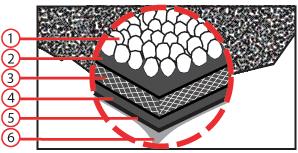 Structure of the DiamantShield shingles