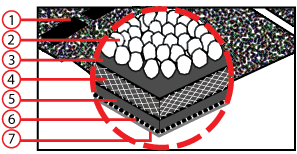 Структура на тялото на битумни керемиди Оксфорд