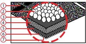 Структура на тялото на битумни керемиди Суперглас 3Таб
