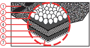 Structure of the Number One Tri shingles