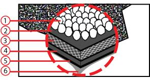 Структура на тялото на битумни керемиди Number One HEX