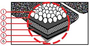 Structure of the BiberShield shingles
